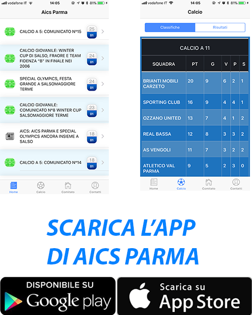 App AICS PARMA
